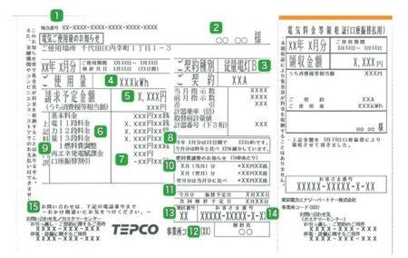 東京電力検針票01