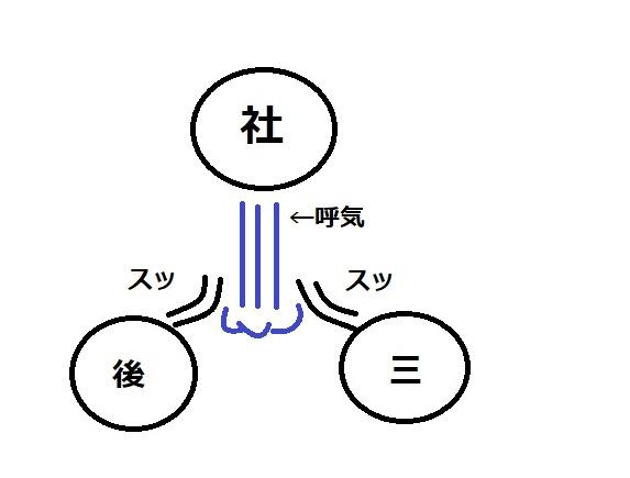 社長毒ガス02